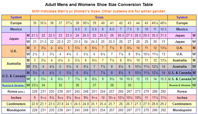 European Women S Shoe Sizes To Australian